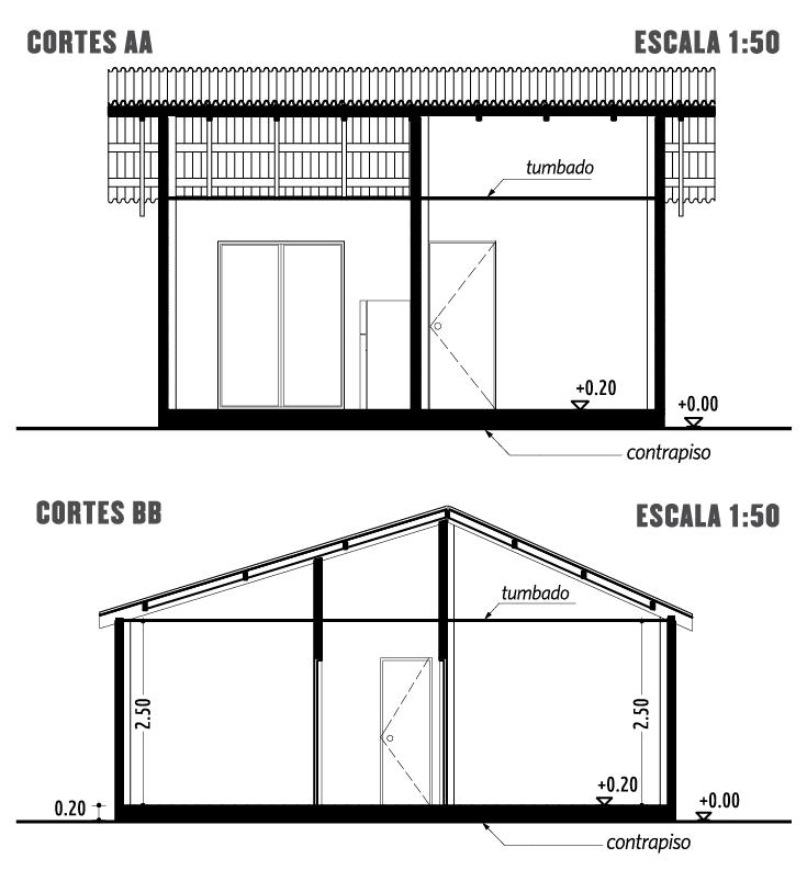 Cortes el oficial for Cortes arquitectonicos