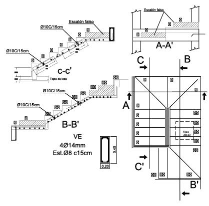 Interpretaci n y lectura de planos estructurales parte 2 for Planos estructurales pdf